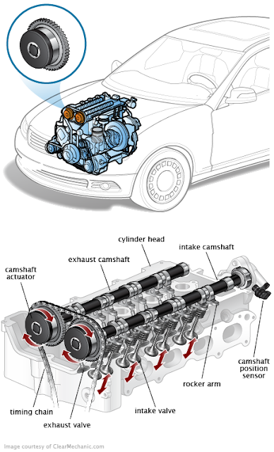 how do i manually crank a 2008 honda accord engine