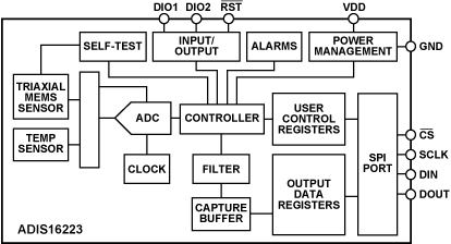 analog and digital filters design and realization solution manual