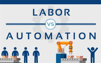 manual solution for automation production systems