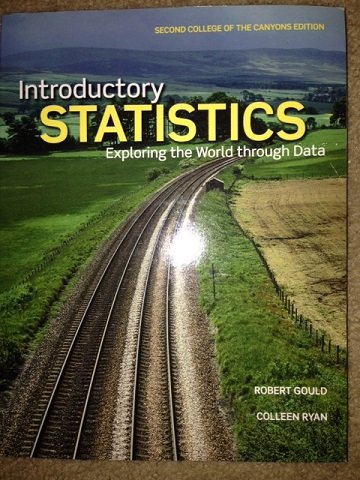 student solutions manual for introductory statistics